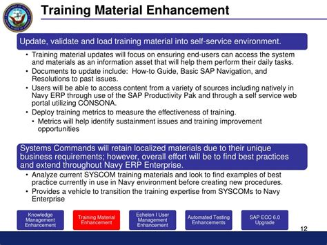tutorial enhancements sap ppt above and beyond building on the foundation of navy