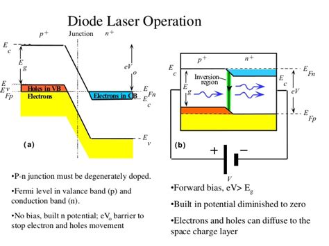 led diode operation laser diode operation 28 images drive electronics for cw laser diodes laser diode