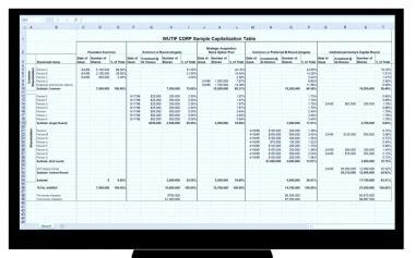 Startup Cap Table Template Pro Forma Eloquens Startup Cap Table Template