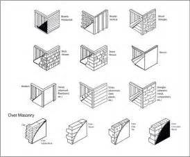 Exterior Home Design Types by Exterior Home Designs Exterior House Design Exterior