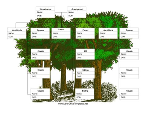 Family Tree Template With Siblings And Cousins by Extended Family Tree