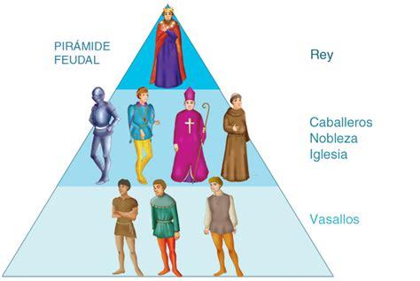 piramide social del sistema feudal historia pir 225 mide social
