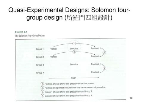 experimental group design ppt experimental research 實驗法 powerpoint