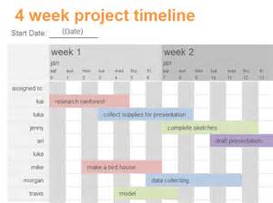 microsoft timeline template project timeline templates office