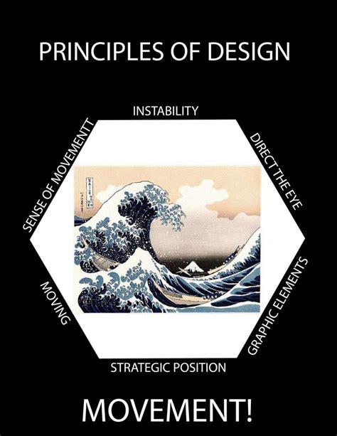 principles of design visual communication principles of design visual communication design