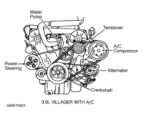 97 ford belt diagram 1998 ford expedition serpentine belt routing and timing