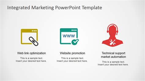 marketing presentation template integrated marketing communications powerpoint template