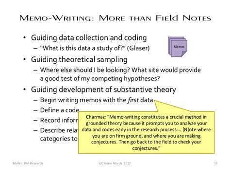 Memo Writing Grounded Theory Grounded Theory Method Muller