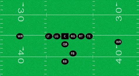 Similiar Football Lineup Positions Keywords