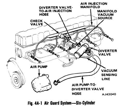 jeep 4 0 engine diagram jeep wrangler 4 0 engine diagram wiring diagram manual