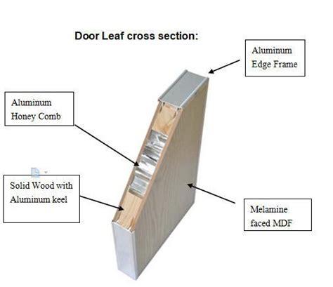 Mini Apartment by Honeycomb Door Panel Flush Hollow Core Door Buy Wood