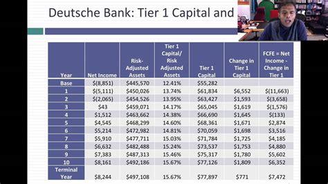 deutsche bank interactive login deutsche bank a tragedy at a german institution
