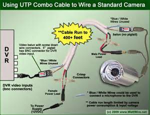 preparing utp combo cable for dvr connection using baluns