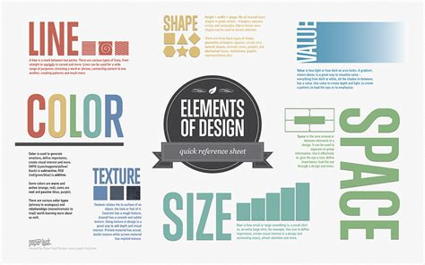 layout as an elements of visual design the 7 elements of good graphic design