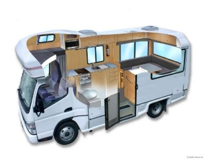 types and features of motorhomes