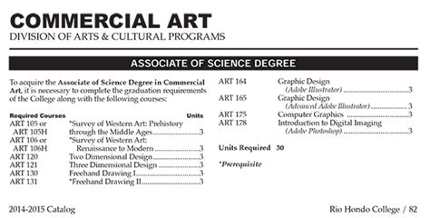 layout artist degree graphic design as degree certificates arts division