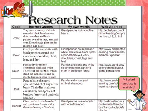 research note card slide template macul2012 licensed for non commercial use only science