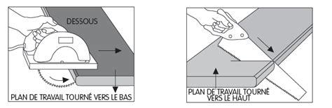 decoupe plan de travail 3421 fabriquer un plan de travail idcoop