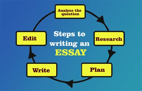Great Essay Writing by Great Essay Writing