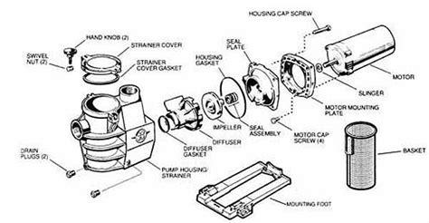 hayward pool parts diagram mypool hayward max flo parts diagram