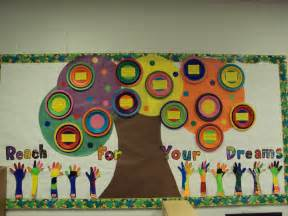 1000 ideas about inspirational bulletin boards on pinterest