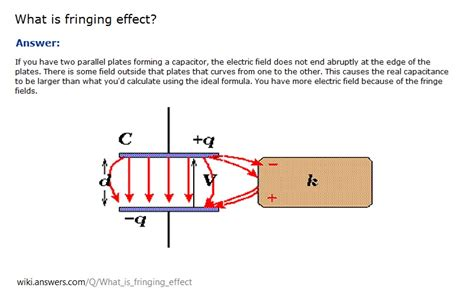 capacitor field effect effect of voltage on capacitor 28 images does increasing temperature effect the discharge