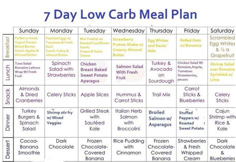 printable low carb meal planner 7 day menu plan with low carbs best weight loss program