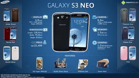 Samsung S3 Neo facts samsung galaxy s3 neo visual ly