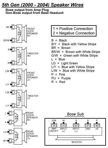 2004 nissan sentra car stereo wiring diagram wiring