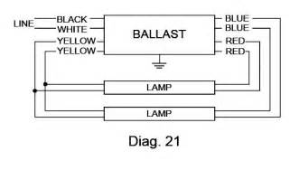 philips advance ballast wiring diagram the knownledge