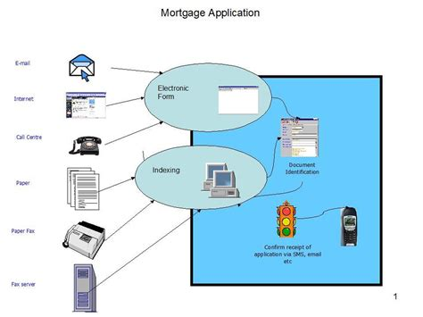 loan processing workflow loan approval process workflow 28 images information