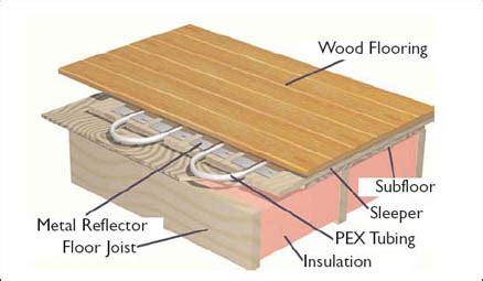 riscaldamento a pavimento pregi e difetti il riscaldamento radiante o riscaldamento a pavimento