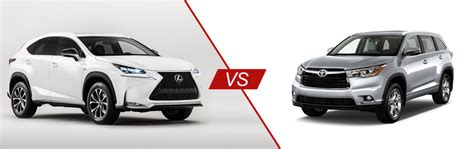 Are Toyota And Lexus The Same Company Costly Mistakes In Rfp Creation Process And How To Do It