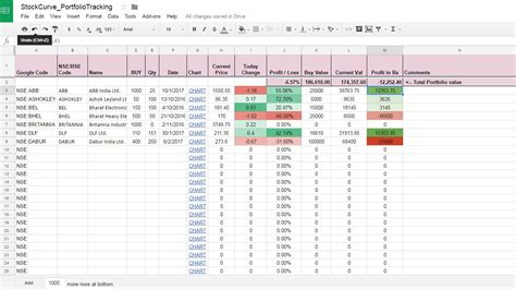 Stocks Spreadsheet by Track Nse Bse Stock Using Spreadsheet Stock