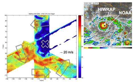 Rwu Mba Program Acceptancve Ratwe by High Altitude Radar Research