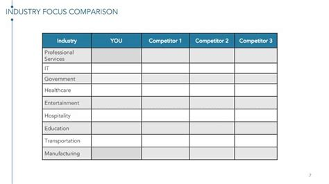 Competitive Analysis Templates 40 Great Exles Excel Word Pdf Ppt Competitive Matrix Template