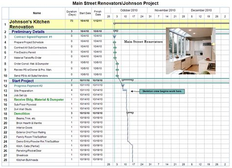 renovation work schedule template schedule template free
