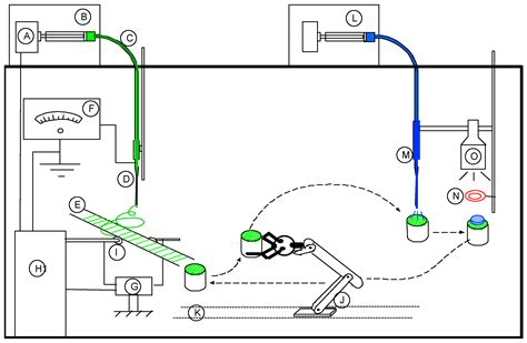 20 amf golf cart wiring diagram harley davidson