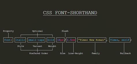design font css weekly news for designers n 384 wanderlust web design
