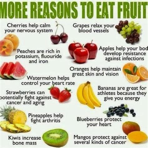 Fruits To Eat To Detox Your by Is A High Fruit Diet An Disorder Carla Golden