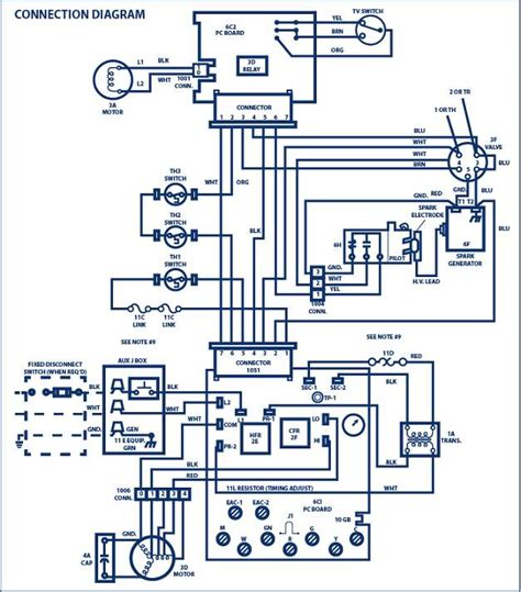 industrial wiring diagrams efcaviation
