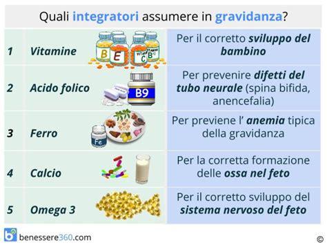dove si trova lo zinco negli alimenti integratori in gravidanza quali scegliere pro e contro