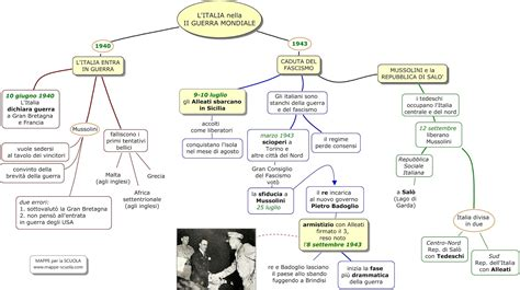 riassunto seconda guerra persiana italia in guerra italiano story