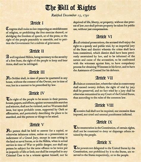 bill of rights section 15 hla oo s blog bill of rights of the united states of