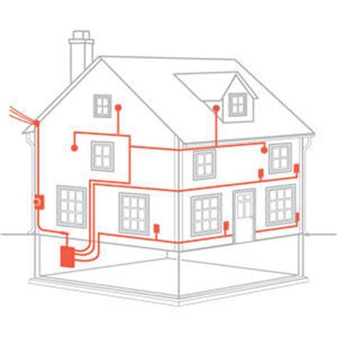 uk house wiring alan davies electrical