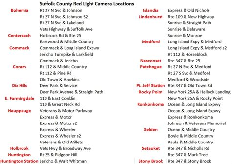 County Property Records Ny Suffolk County Tax Map My