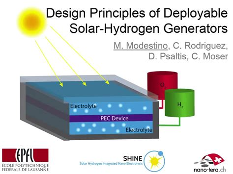 design considerations of deployable solar hydrogen