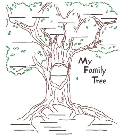 family tree template docs search results for simple family tree template