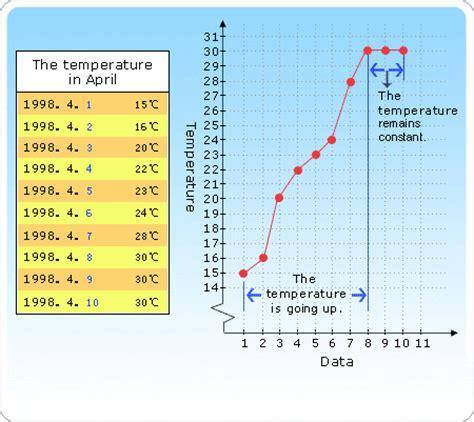 pattern analysis dictionary data analysis