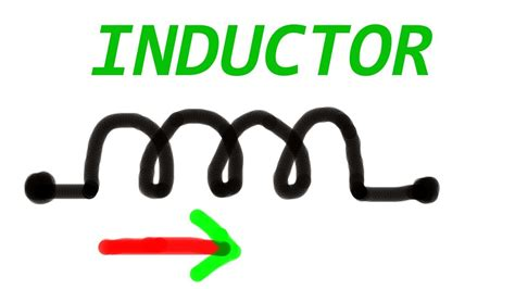 what is inductor work how inductors work inductor working tutorial